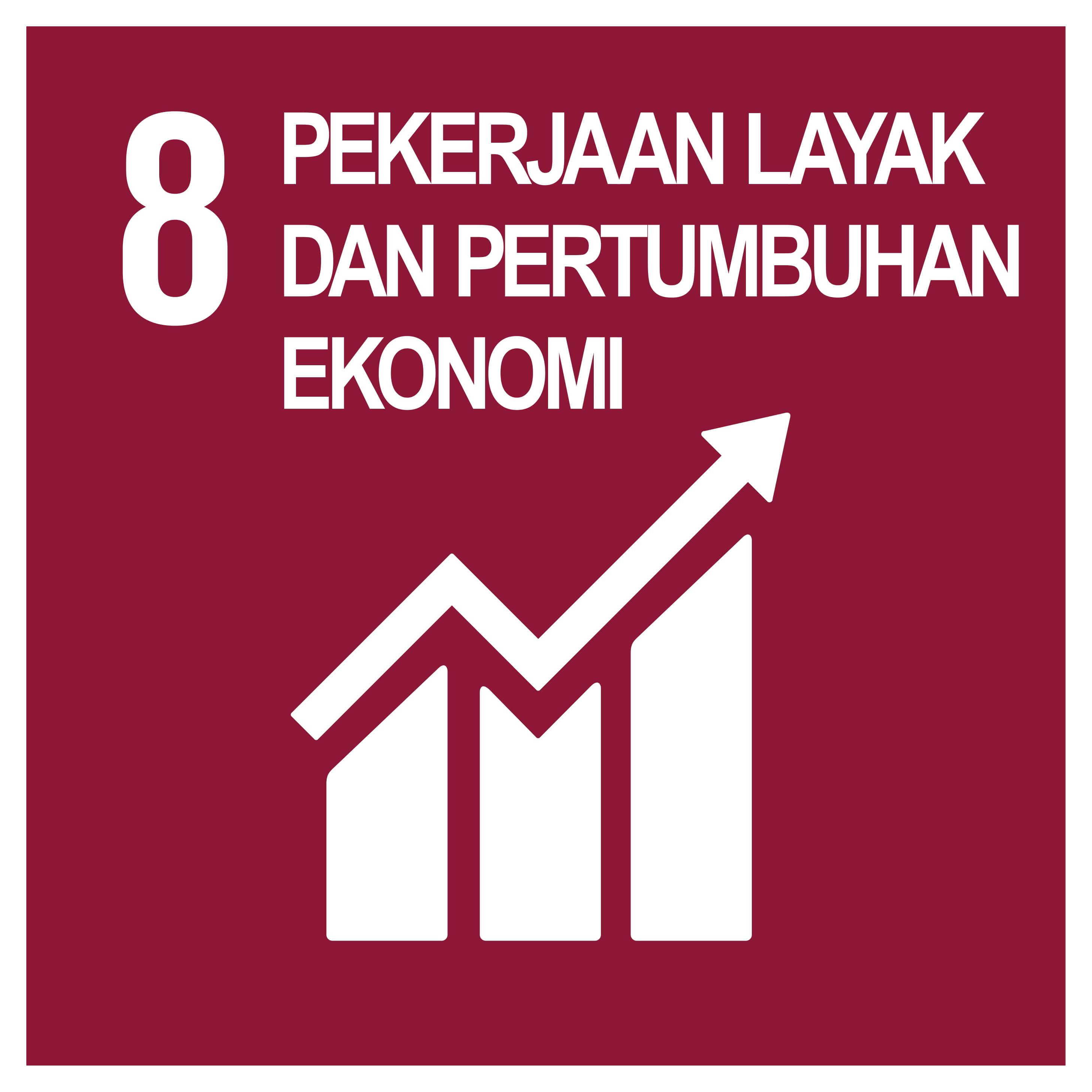 Pekerjaan Layak dan Pertumbuhan Ekonomi